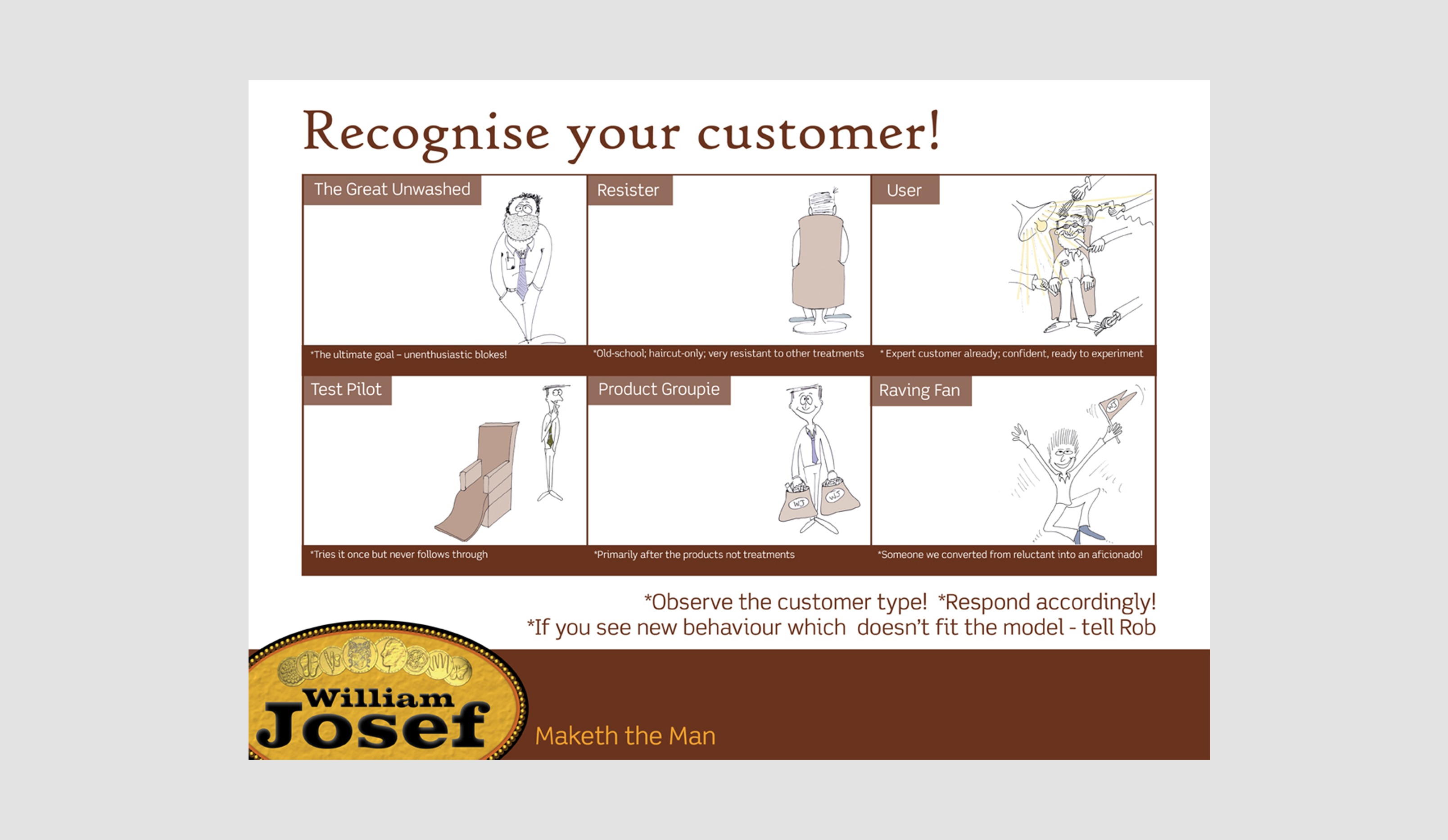 WJ-Stationary - recognise your customer