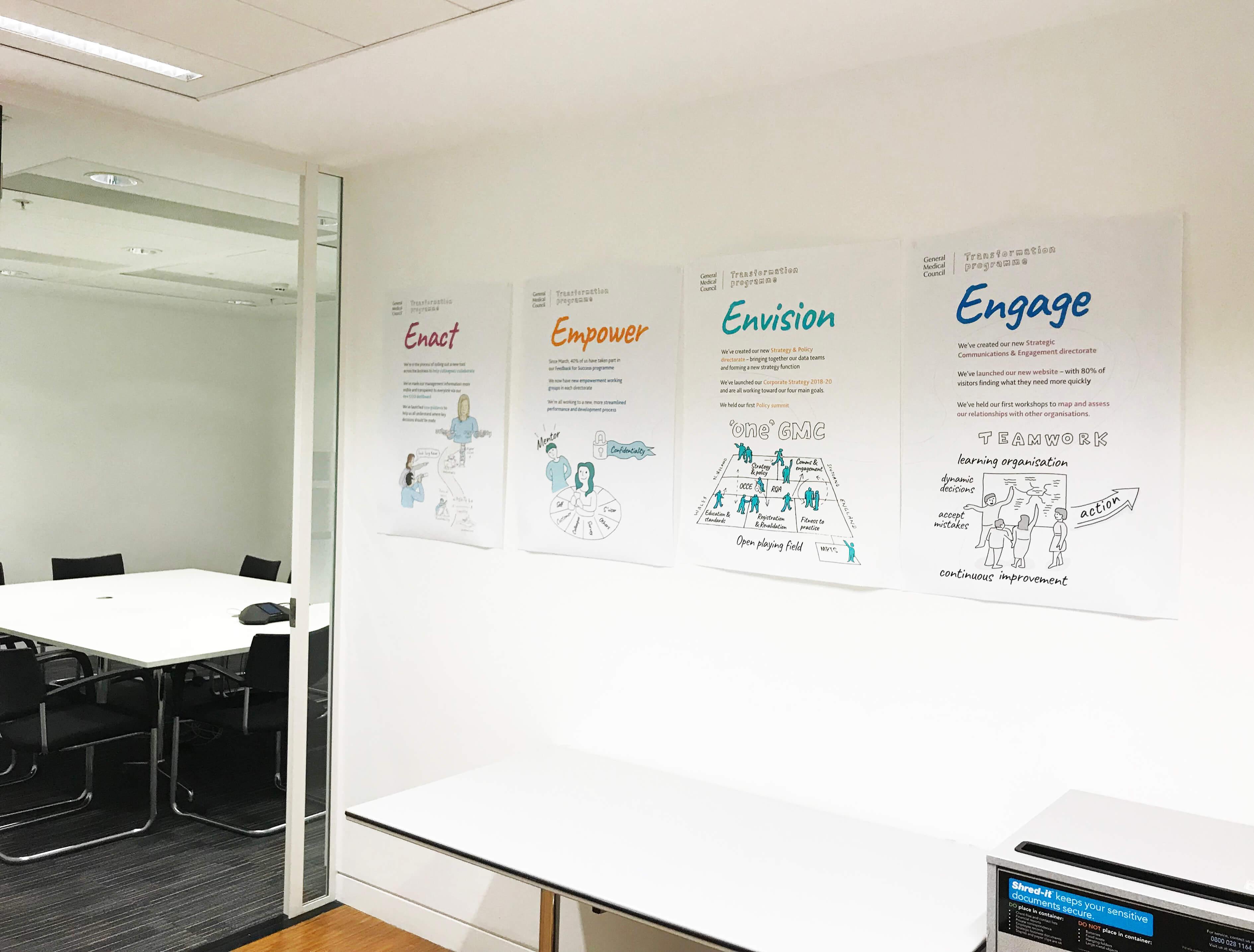 Roadmap Posters